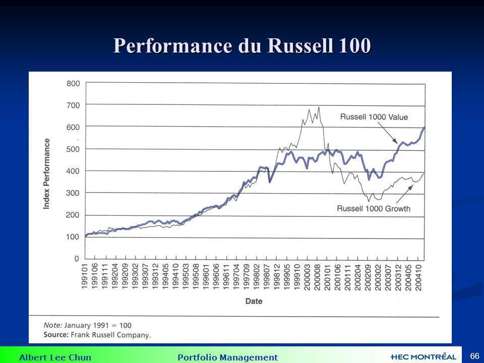 Albert Lee Chun Portfolio Management 66 Performance du Russell 100
