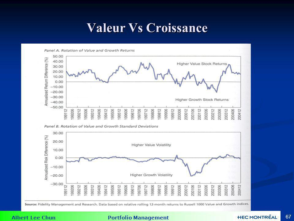 Albert Lee Chun Portfolio Management 67 Valeur Vs Croissance