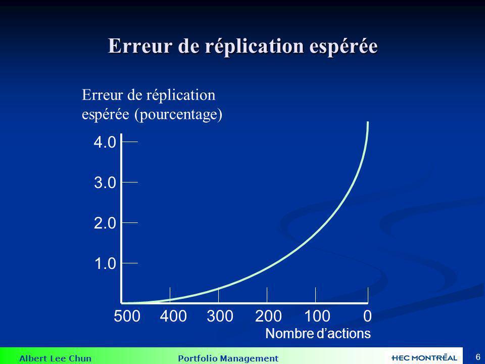 Albert Lee Chun Portfolio Management 6 Erreur de réplication espérée 5004003002001000 2.0 1.0 3.0 4.0 Erreur de réplication espérée (pourcentage) Nomb