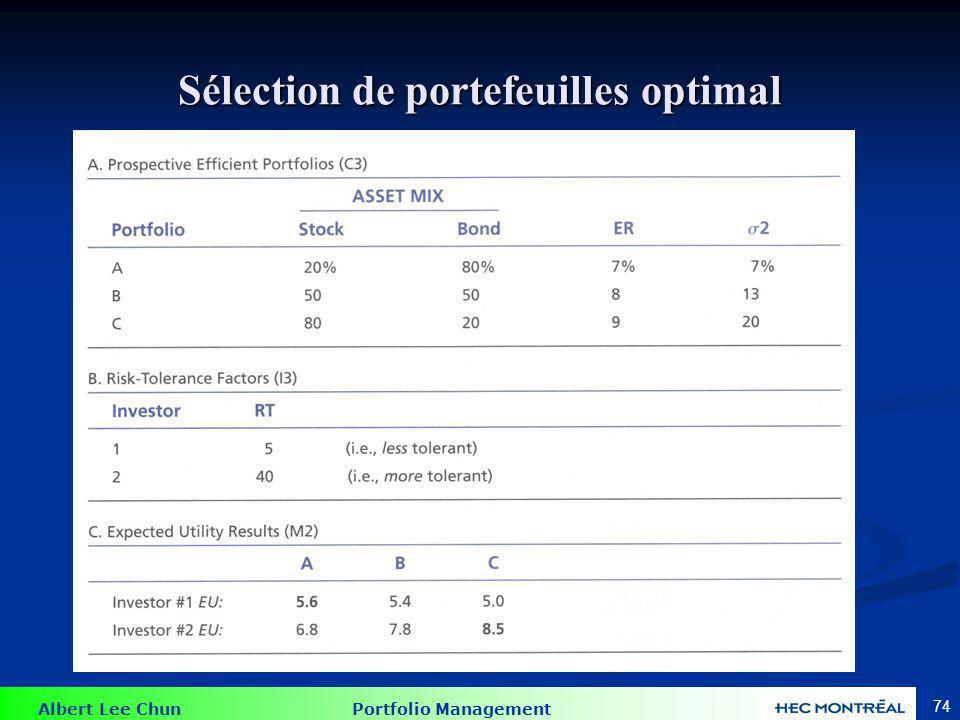 Albert Lee Chun Portfolio Management 74 Sélection de portefeuilles optimal