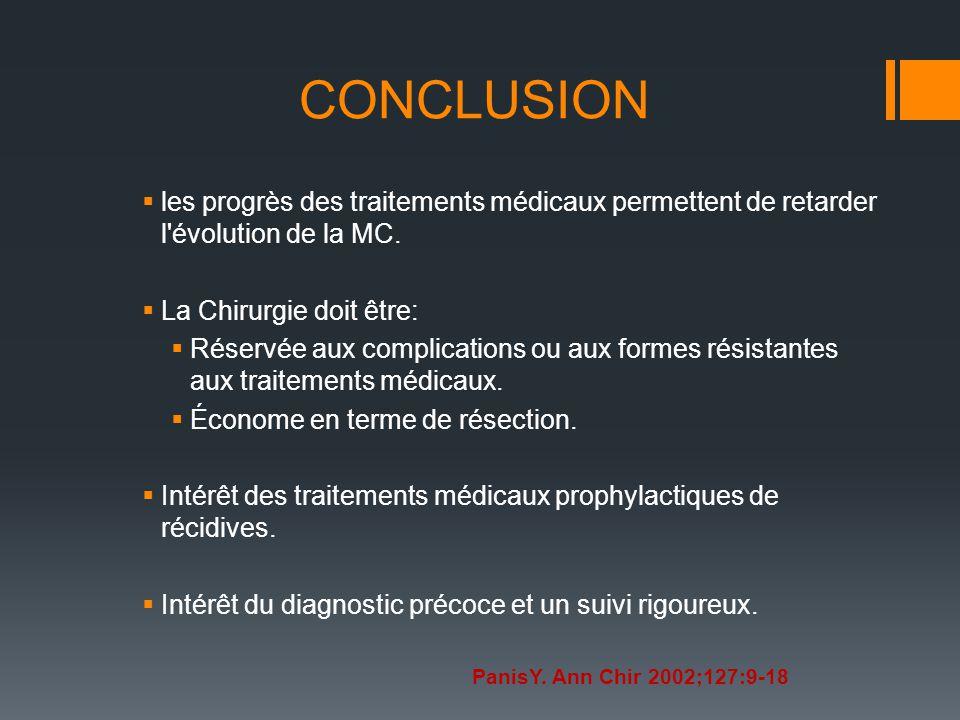 CONCLUSION les progrès des traitements médicaux permettent de retarder l'évolution de la MC. La Chirurgie doit être: Réservée aux complications ou aux