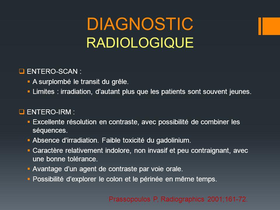 Entero scan Entero IRM