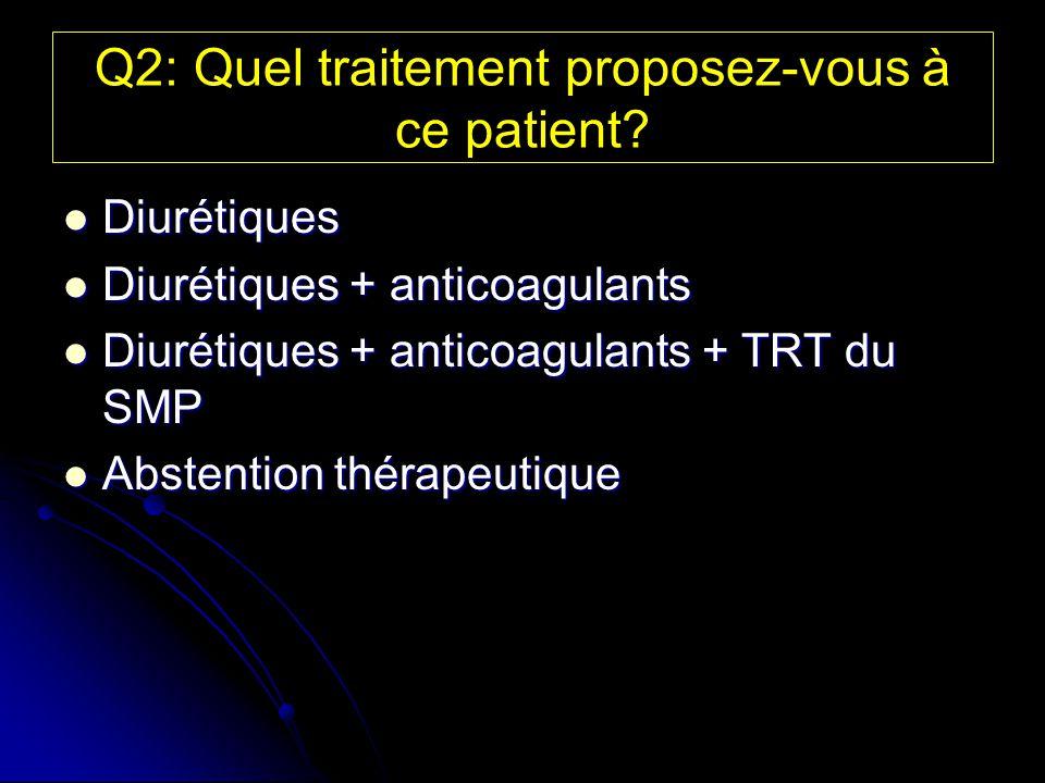 Q2: Quel traitement proposez-vous à ce patient? Diurétiques Diurétiques Diurétiques + anticoagulants Diurétiques + anticoagulants Diurétiques + antico