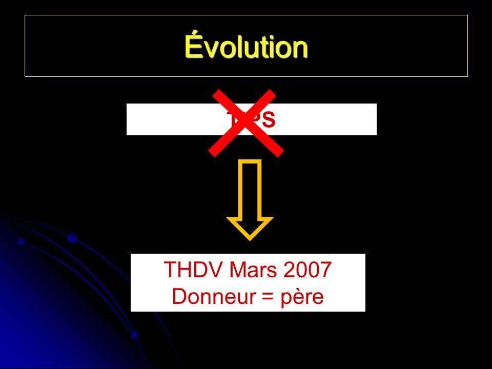Évolution TIPS THDV Mars 2007 Donneur = père