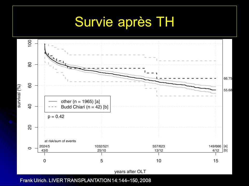 Survie après TH Frank Ulrich. LIVER TRANSPLANTATION 14:144–150, 2008