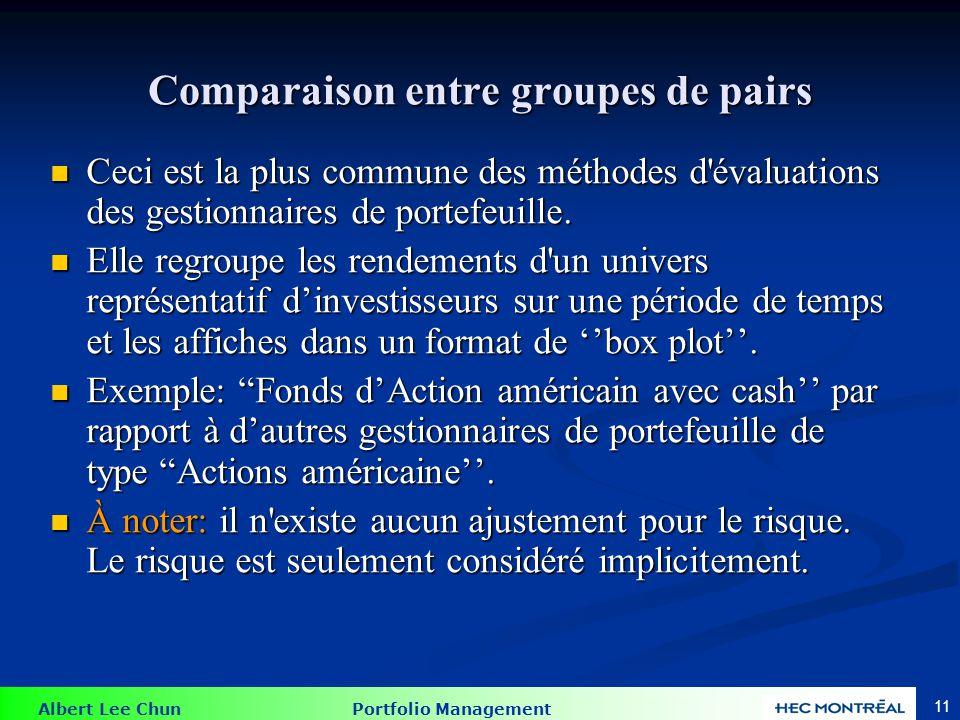 Albert Lee Chun Portfolio Management 11 Comparaison entre groupes de pairs Ceci est la plus commune des méthodes d'évaluations des gestionnaires de po