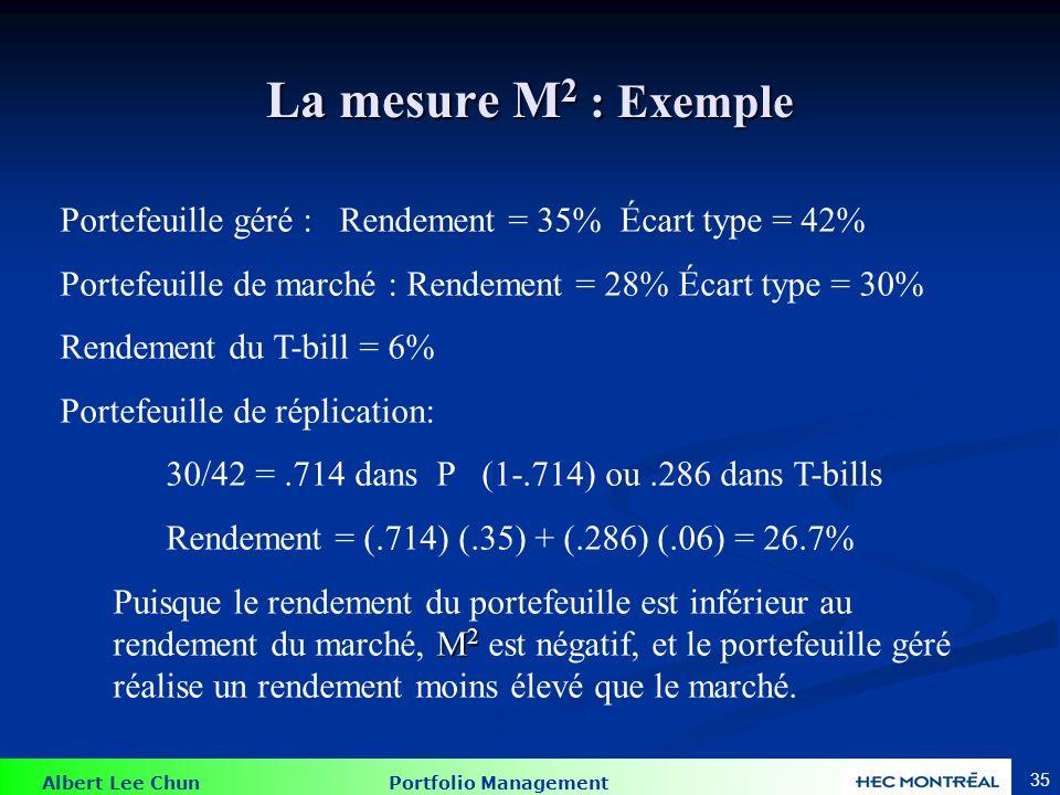 Albert Lee Chun Portfolio Management 35 La mesure M 2 : Exemple Portefeuille géré : Rendement = 35% Écart type = 42% Portefeuille de marché : Rendemen