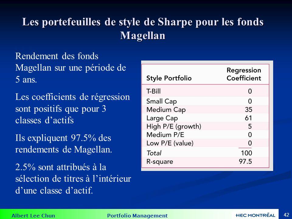 Albert Lee Chun Portfolio Management 42 Les portefeuilles de style de Sharpe pour les fonds Magellan Rendement des fonds Magellan sur une période de 5