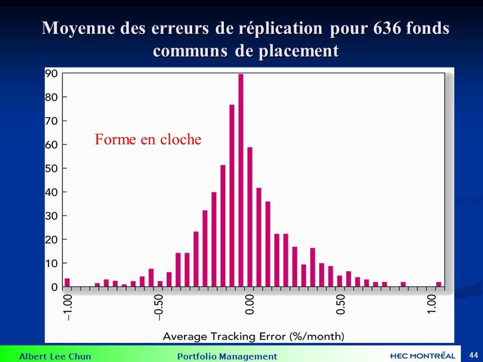 Albert Lee Chun Portfolio Management 44 Moyenne des erreurs de réplication pour 636 fonds communs de placement Forme en cloche