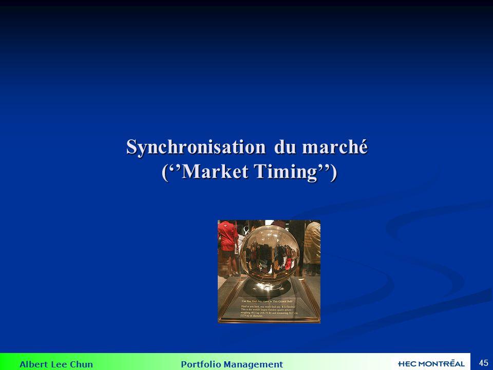 Albert Lee Chun Portfolio Management 45 Synchronisation du marché (Market Timing)