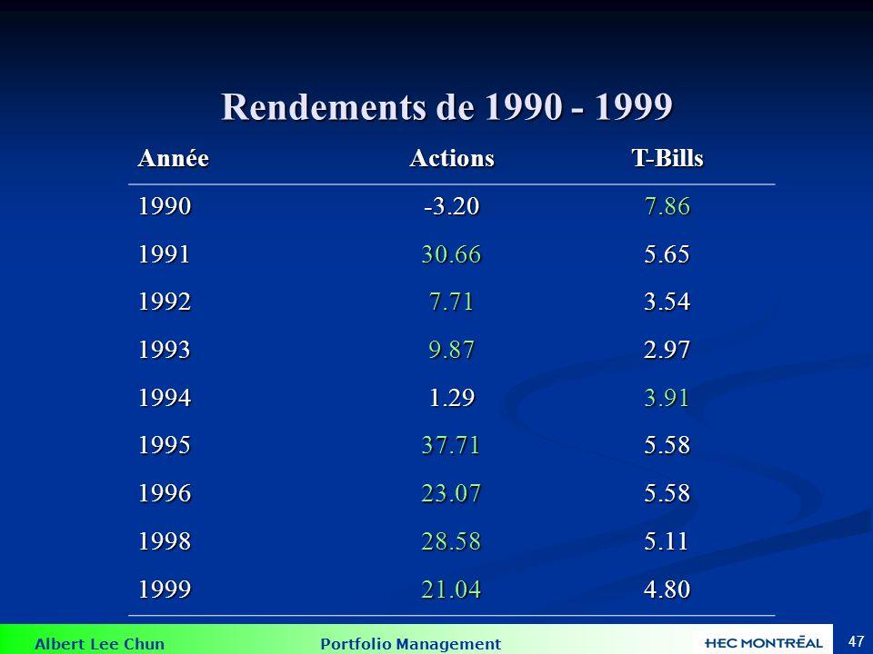 Albert Lee Chun Portfolio Management 47 Rendements de 1990 - 1999 AnnéeActionsT-Bills 1990-3.207.86 199130.665.65 19927.713.54 19939.872.97 19941.293.