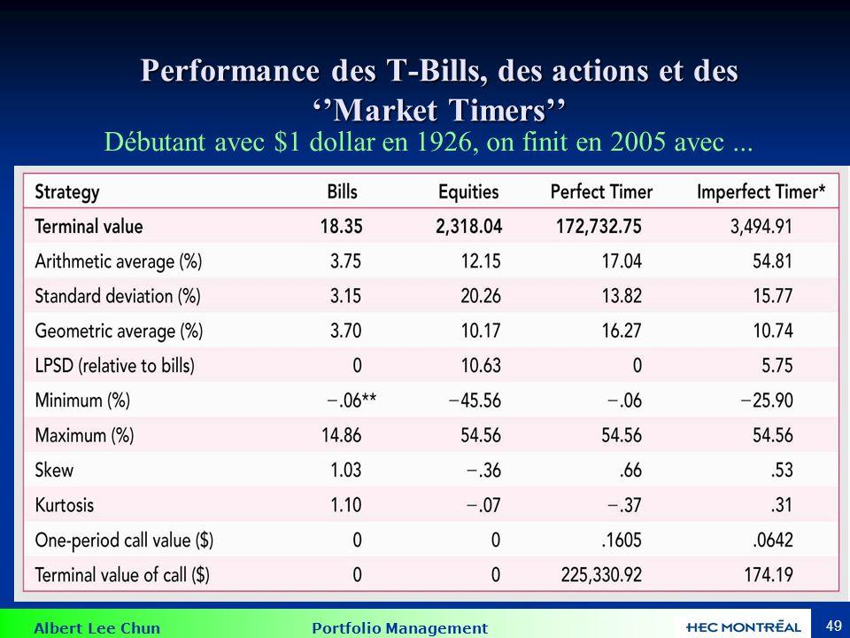 Albert Lee Chun Portfolio Management 49 Performance des T-Bills, des actions et des Market Timers Débutant avec $1 dollar en 1926, on finit en 2005 av