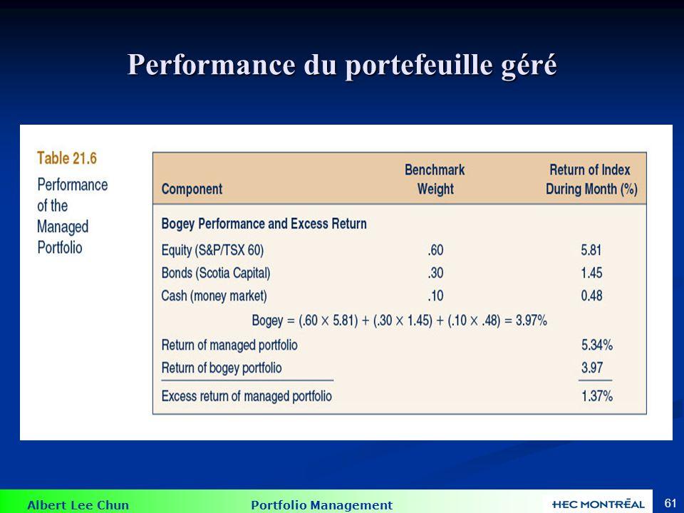 Albert Lee Chun Portfolio Management 61 Performance du portefeuille géré