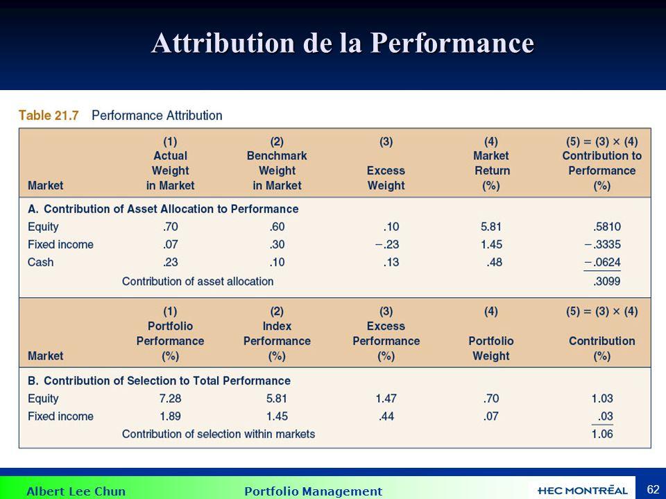 Albert Lee Chun Portfolio Management 62 Attribution de la Performance