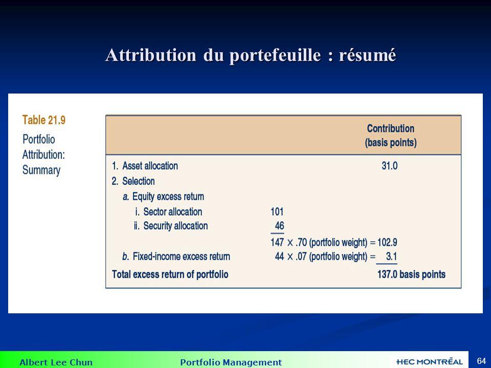 Albert Lee Chun Portfolio Management 64 Attribution du portefeuille : résumé
