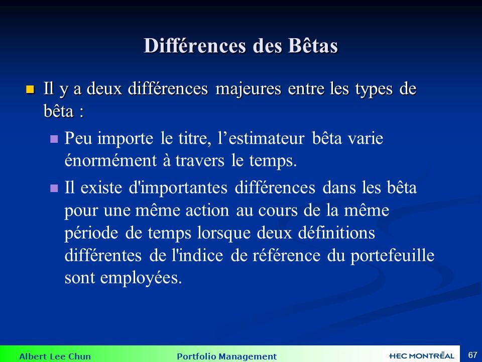 Albert Lee Chun Portfolio Management 67 Différences des Bêtas Il y a deux différences majeures entre les types de bêta : Il y a deux différences majeu