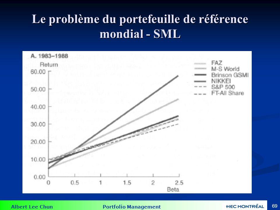 Albert Lee Chun Portfolio Management 69 Le problème du portefeuille de référence mondial - SML