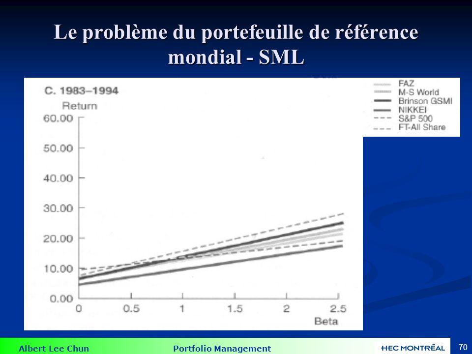 Albert Lee Chun Portfolio Management 70 Le problème du portefeuille de référence mondial - SML