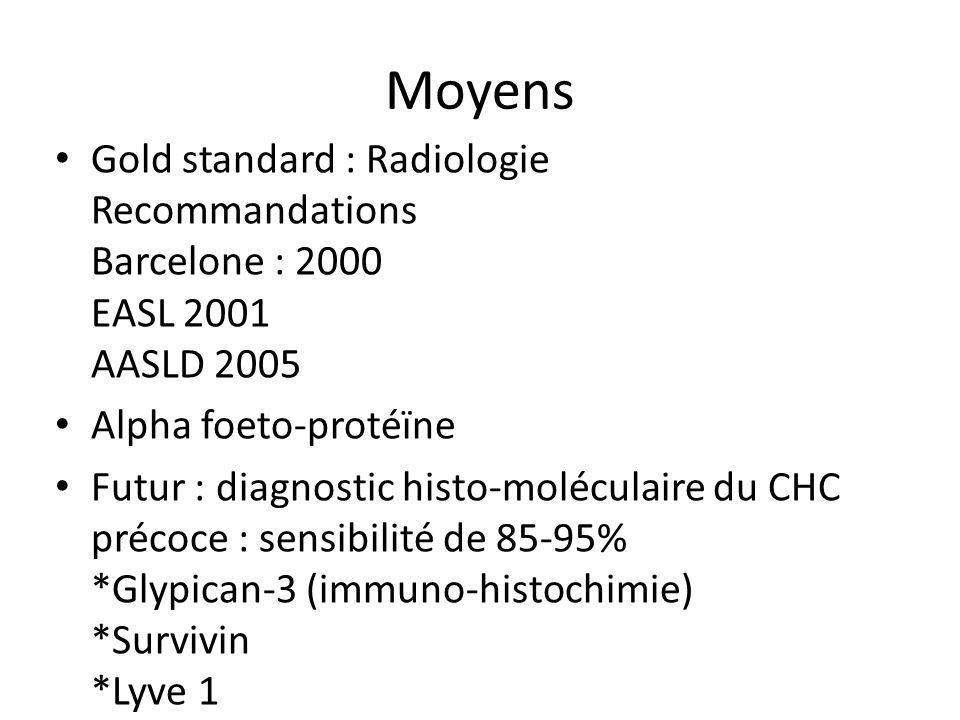 Moyens Gold standard : Radiologie Recommandations Barcelone : 2000 EASL 2001 AASLD 2005 Alpha foeto-protéïne Futur : diagnostic histo-moléculaire du C