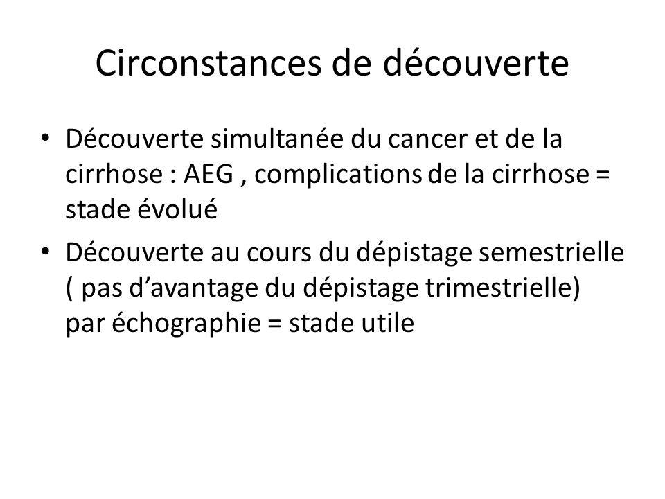 Circonstances de découverte Découverte simultanée du cancer et de la cirrhose : AEG, complications de la cirrhose = stade évolué Découverte au cours d