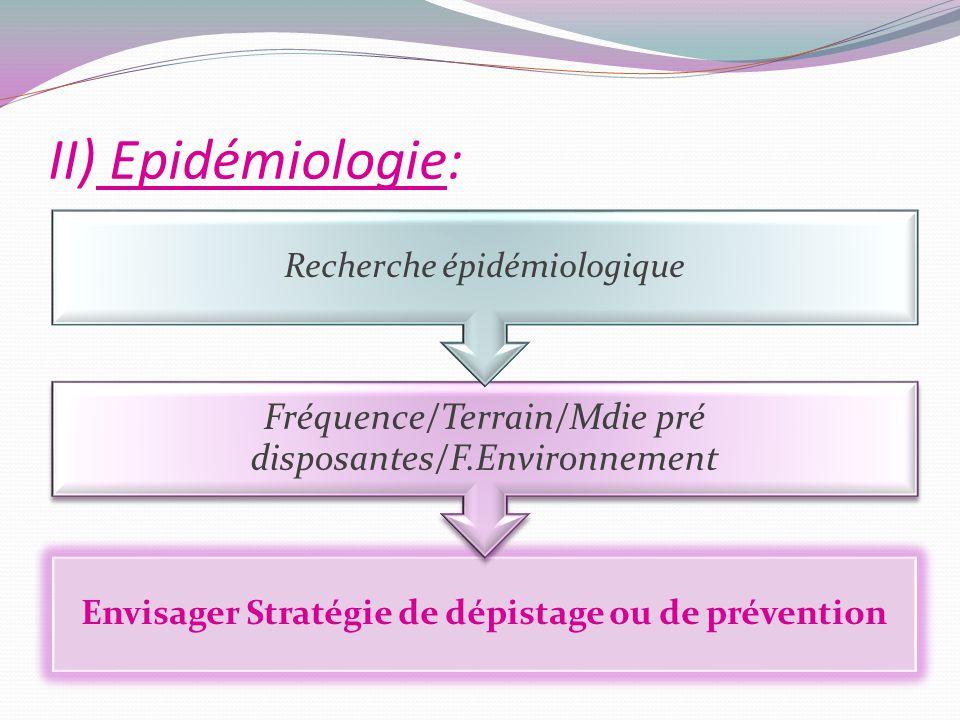 II) Epidémiologie: Envisager Stratégie de dépistage ou de prévention Fréquence/Terrain/Mdie pré disposantes/F.Environnement Recherche épidémiologique