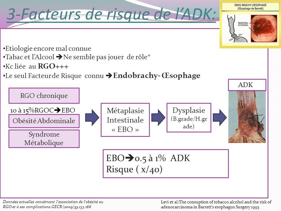 3-Facteurs de risque de lADK: Etiologie encore mal connue Tabac et lAlcool Ne semble pas jouer de rôle* Kc liée au RGO+++ Le seul Facteur de Risque co