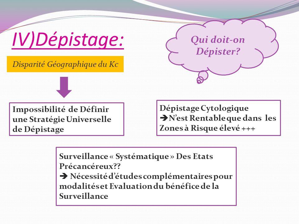 IV)Dépistage: Qui doit-on Dépister? Disparité Géographique du Kc Impossibilité de Définir une Stratégie Universelle de Dépistage Dépistage Cytologique