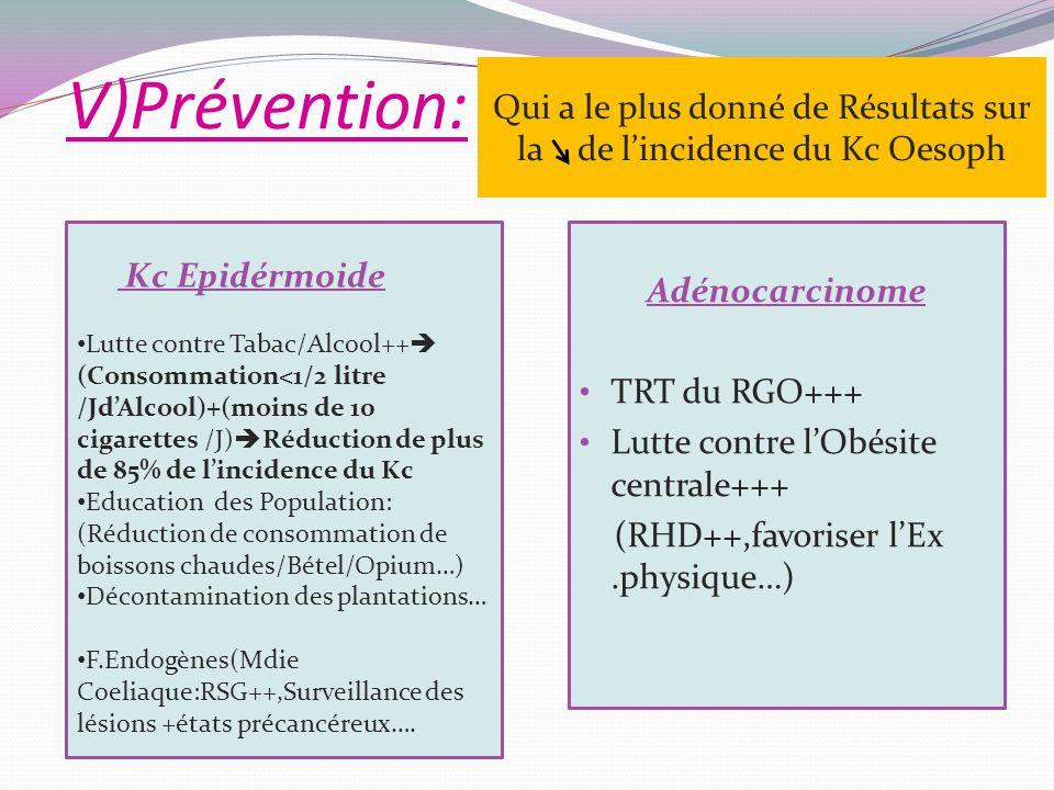 V)Prévention: Kc Epidérmoide Lutte contre Tabac/Alcool++ (Consommation<1/2 litre /JdAlcool)+(moins de 10 cigarettes /J) Réduction de plus de 85% de li