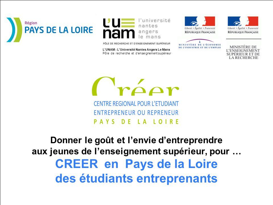 Donner le goût et lenvie dentreprendre aux jeunes de lenseignement supérieur, pour … CREER en Pays de la Loire des étudiants entreprenants L UNAM - L Université Nantes Angers Le Mans Pôle de recherche et d enseignement supérieur