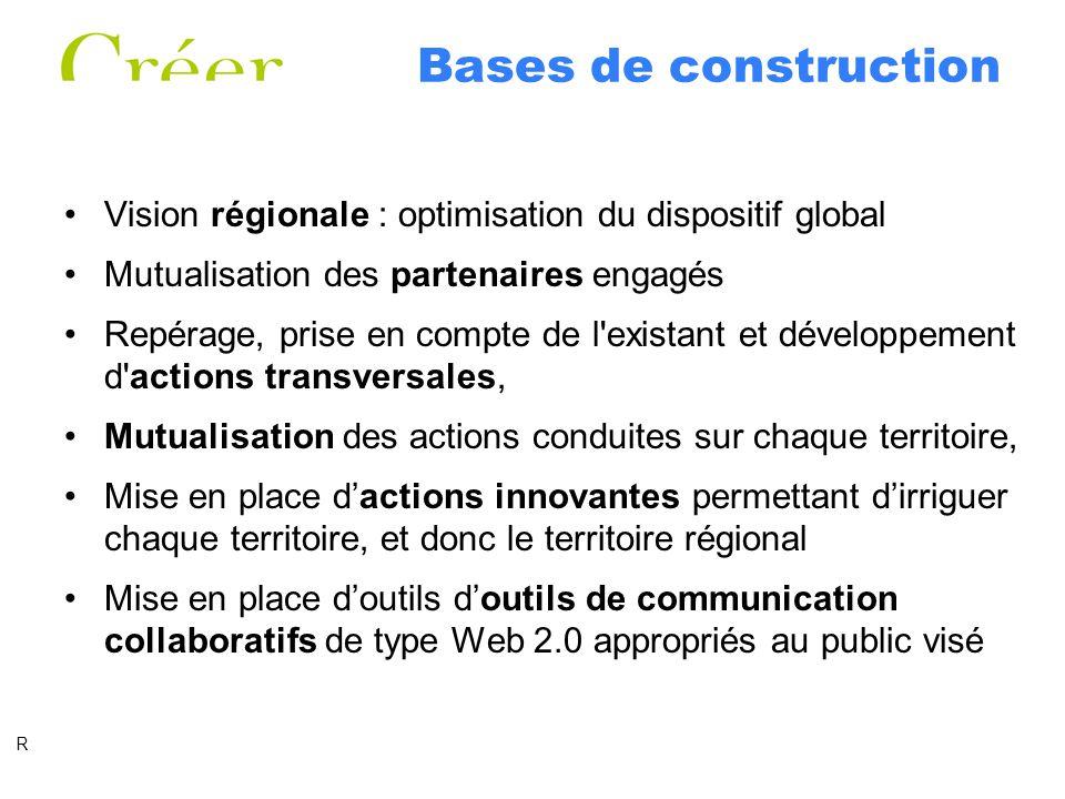 Bases de construction Vision régionale : optimisation du dispositif global Mutualisation des partenaires engagés Repérage, prise en compte de l'exista