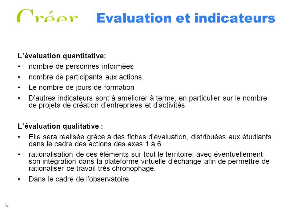 Evaluation et indicateurs Lévaluation quantitative: nombre de personnes informées nombre de participants aux actions. Le nombre de jours de formation