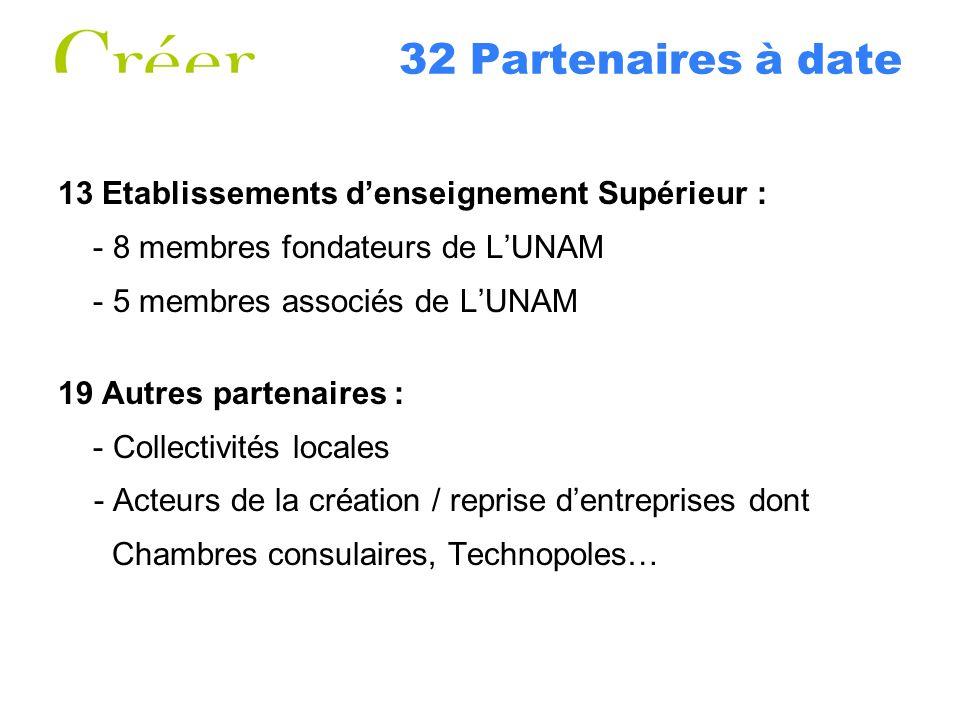 32 Partenaires à date 13 Etablissements denseignement Supérieur : - 8 membres fondateurs de LUNAM - 5 membres associés de LUNAM 19 Autres partenaires