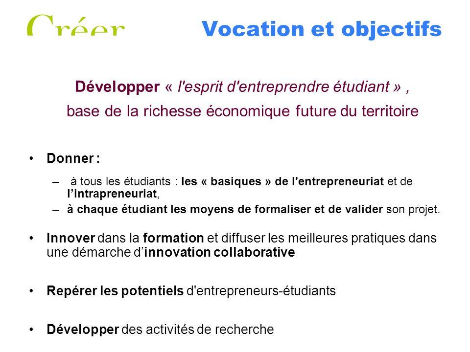 Vocation et objectifs Développer « l'esprit d'entreprendre étudiant », base de la richesse économique future du territoire Donner : – à tous les étudi