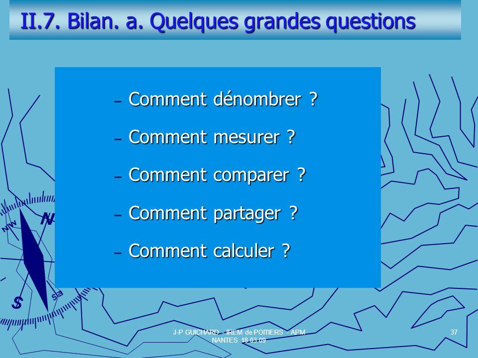 II.7.Bilan. a. Quelques grandes questions II.7. Bilan.