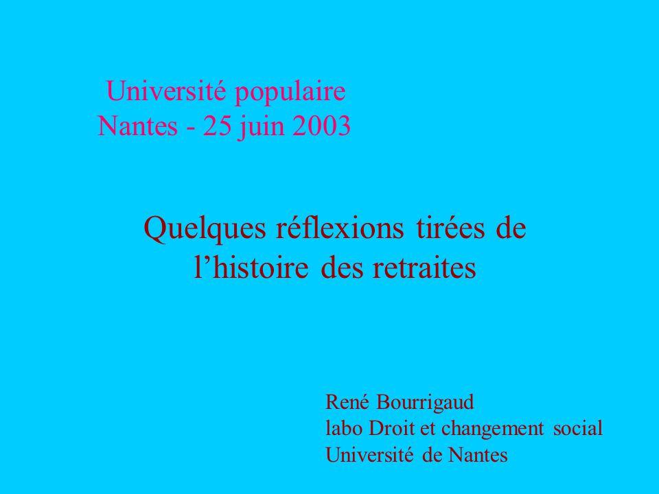 Université populaire Nantes - 25 juin 2003 Quelques réflexions tirées de lhistoire des retraites René Bourrigaud labo Droit et changement social Université de Nantes