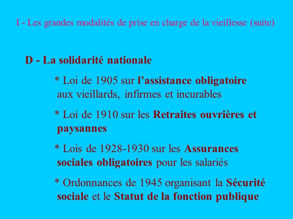 I - Les grandes modalités de prise en charge de la vieillesse (suite) D - La solidarité nationale * Loi de 1905 sur lassistance obligatoire aux vieill