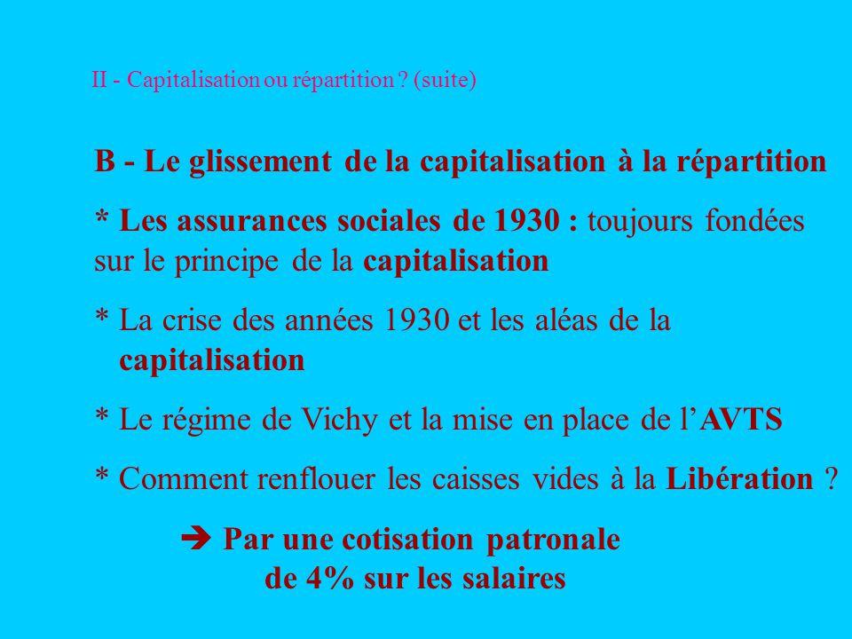 II - Capitalisation ou répartition ? (suite) B - Le glissement de la capitalisation à la répartition * Les assurances sociales de 1930 : toujours fond
