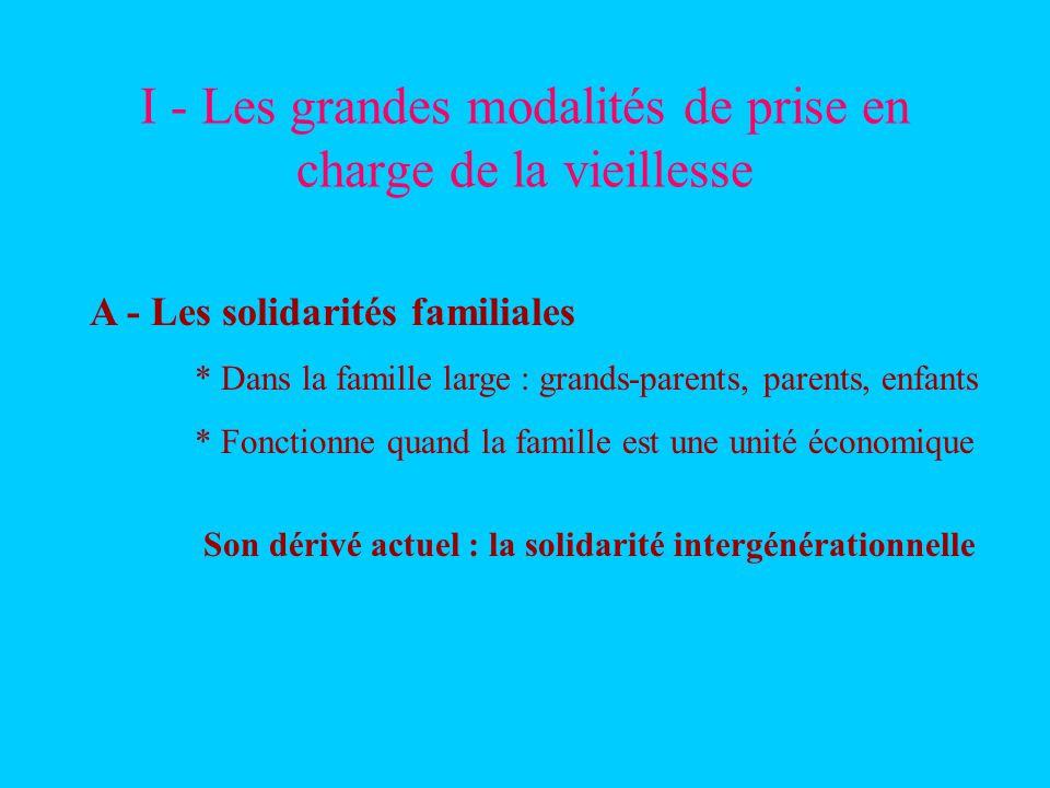I - Les grandes modalités de prise en charge de la vieillesse A - Les solidarités familiales * Dans la famille large : grands-parents, parents, enfant