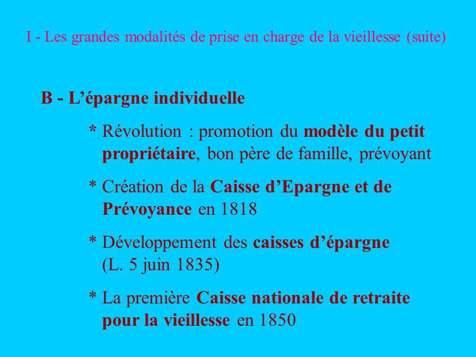 I - Les grandes modalités de prise en charge de la vieillesse (suite) B - Lépargne individuelle * Révolution : promotion du modèle du petit propriétai