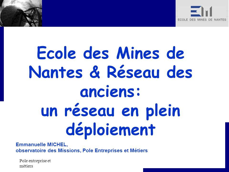 Pole entreprise et métiers Ecole des Mines de Nantes & Réseau des anciens: un réseau en plein déploiement Emmanuelle MICHEL, observatoire des Missions, Pole Entreprises et Métiers