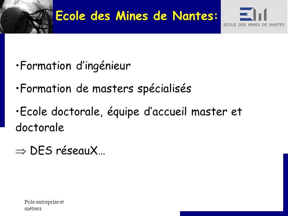 Pole entreprise et métiers Ecole des Mines de Nantes: Formation dingénieur Formation de masters spécialisés Ecole doctorale, équipe daccueil master et doctorale DES réseauX…