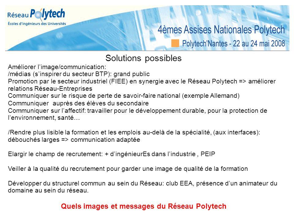 Solutions possibles Améliorer limage/communication: /médias (sinspirer du secteur BTP): grand public Promotion par le secteur industriel (FIEE) en syn