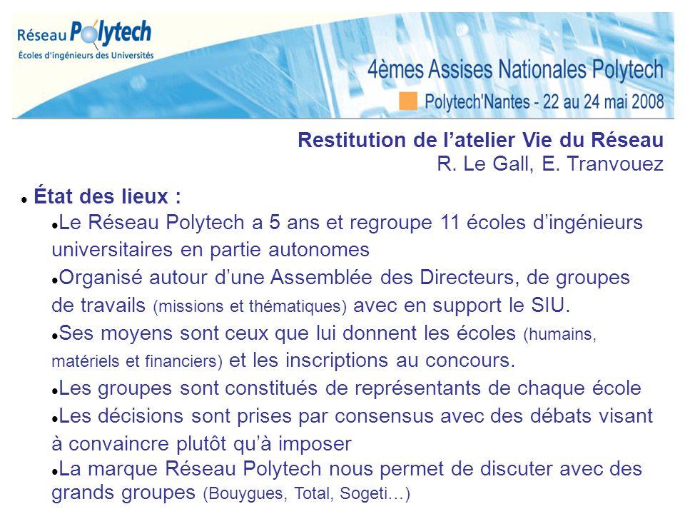 Restitution de latelier Vie du Réseau R. Le Gall, E. Tranvouez État des lieux : Le Réseau Polytech a 5 ans et regroupe 11 écoles dingénieurs universit