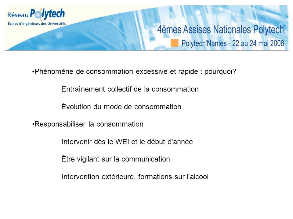 Phénomène de consommation excessive et rapide : pourquoi? Entraînement collectif de la consommation Évolution du mode de consommation Responsabiliser