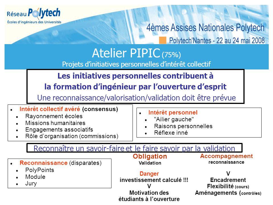 Atelier PIPIC (75%) Projets dinitiatives personnelles dintérêt collectif Les initiatives personnelles contribuent à la formation dingénieur par louver