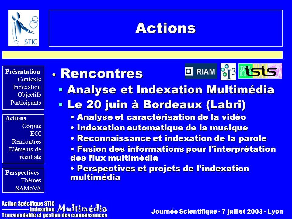 Présentation Contexte Indexation Objectifs Participants Actions Corpus EOI Rencontres Eléments de résultats Perspectives Thèmes SAMoVA Journée Scienti