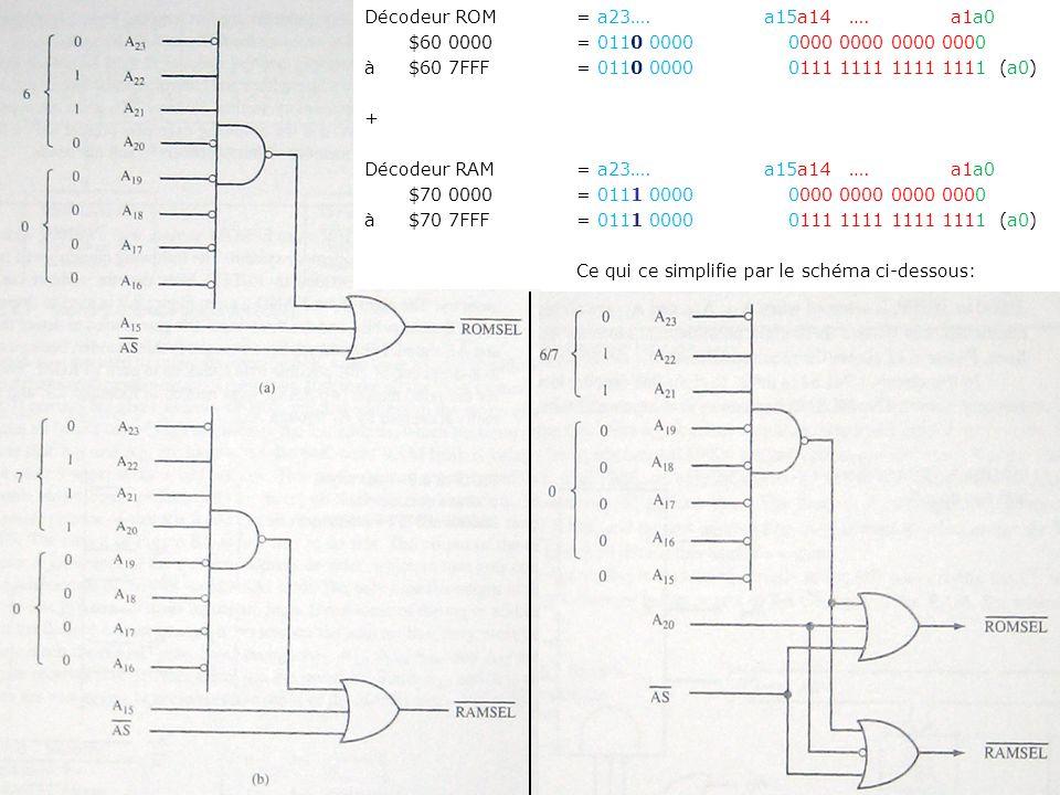 gif3002.gel.ulaval.ca 8 Décodeur dadresses, bases (8.5) Décodeur ROM = a23….