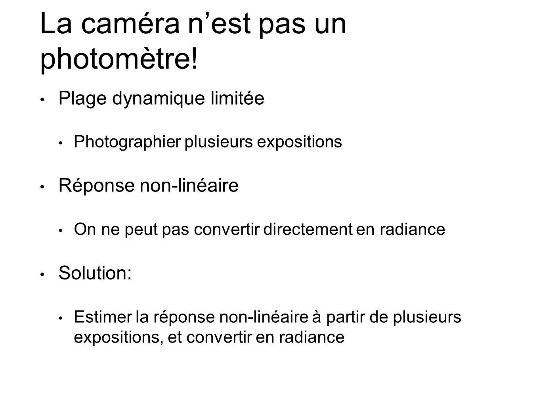La caméra nest pas un photomètre! Plage dynamique limitée Photographier plusieurs expositions Réponse non-linéaire On ne peut pas convertir directemen