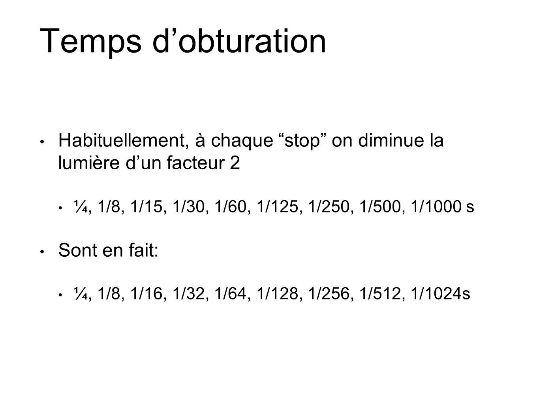 Temps dobturation Habituellement, à chaque stop on diminue la lumière dun facteur 2 ¼, 1/8, 1/15, 1/30, 1/60, 1/125, 1/250, 1/500, 1/1000 s Sont en fa