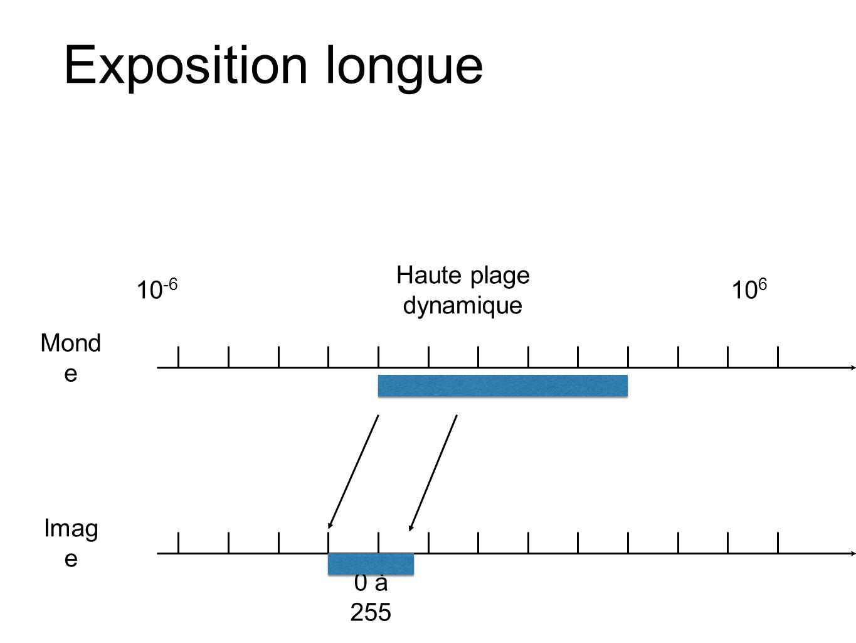 Exposition longue 10 -6 10 6 Mond e Imag e 0 à 255 Haute plage dynamique